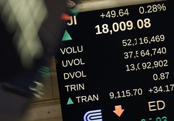 An electronic displays shows the Dow Jones Industrial Average above 18,000 on the floor of the New York Stock Exchange in New York, Tuesday, Dec. 23, 2014.
