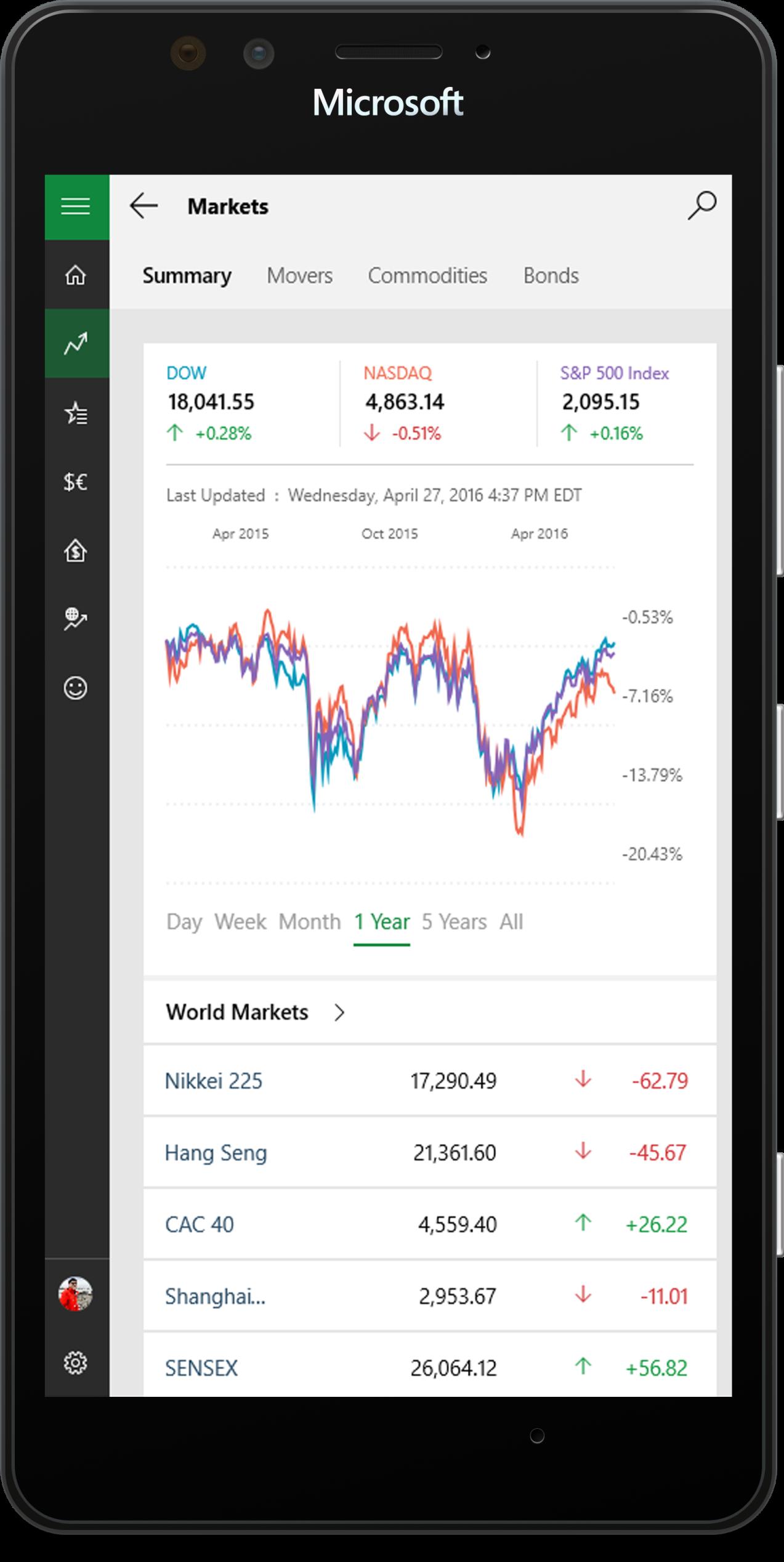 portfolio manager and stock watchlist